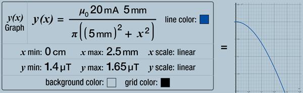 unitsGraphHistoryExample.png