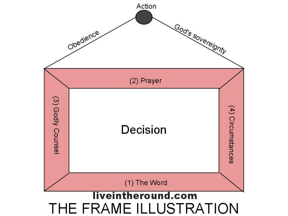 Frame_Illustration