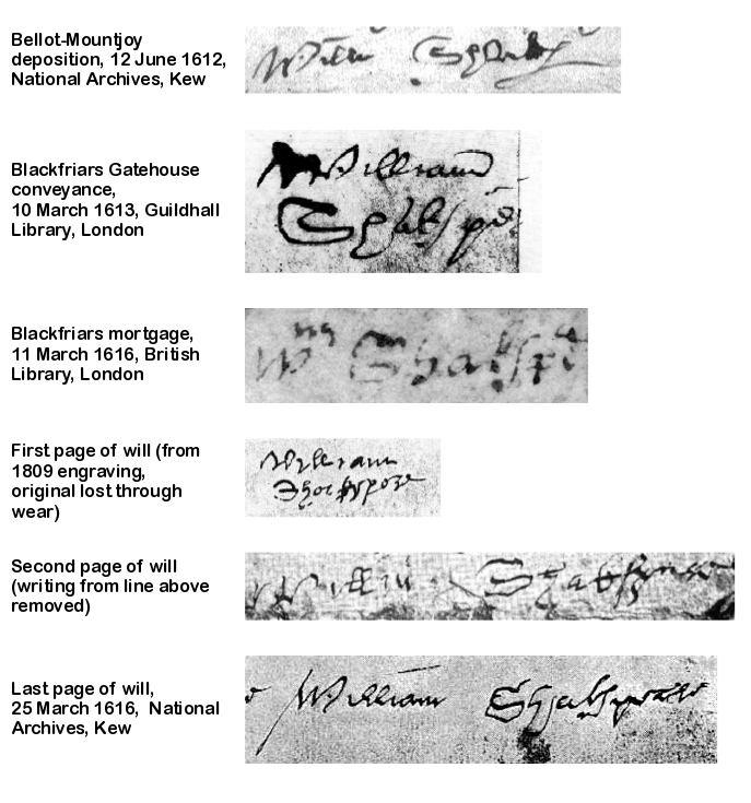 Shakespeare Sigs Collected
