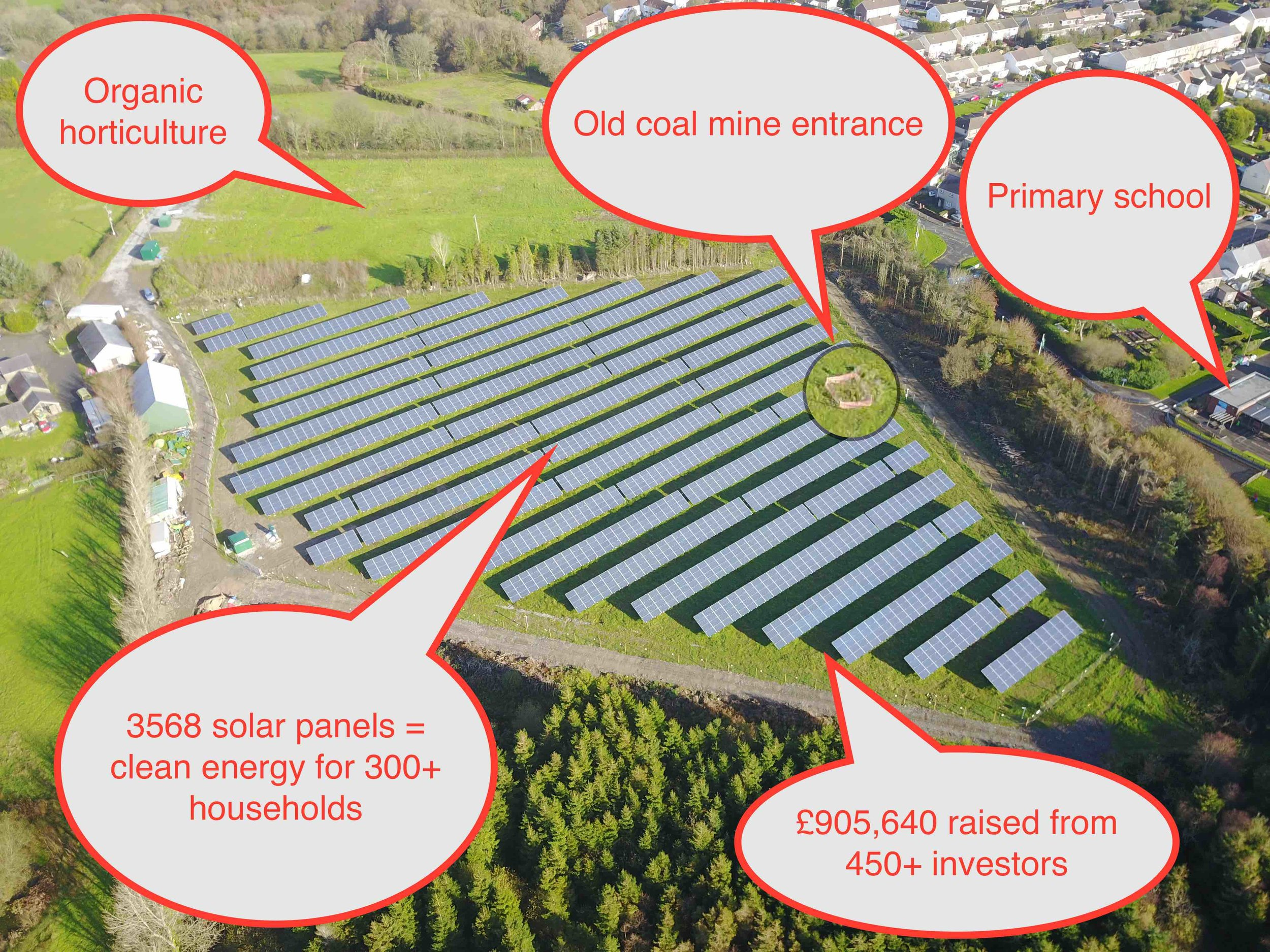 Gower Regeneration is Wales' first community owned solar farm. They won the 2017 Community Energy Project award. Visit their website  here .