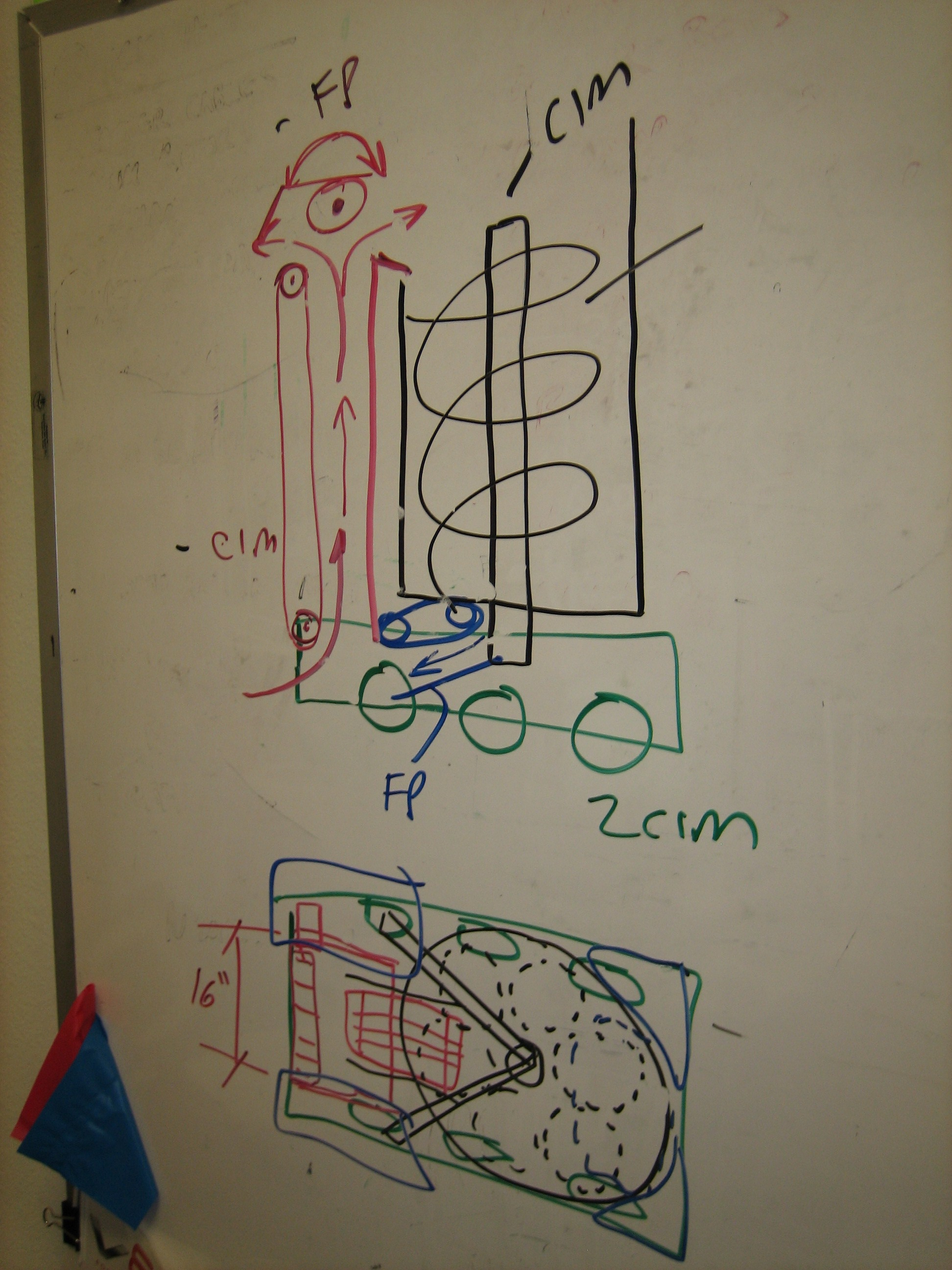 This picture is the best image I could find of an example Robowrangler Systems Integration plan. It's our  2009 robot: Tornado  drawn early in the design process, and it is surprisingly accurate. If you're looking for more detail than this, maybe you should ask a team with a less organic approach to things.