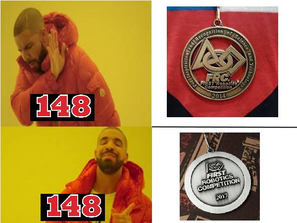 The 2017 season, summed up in meme form.