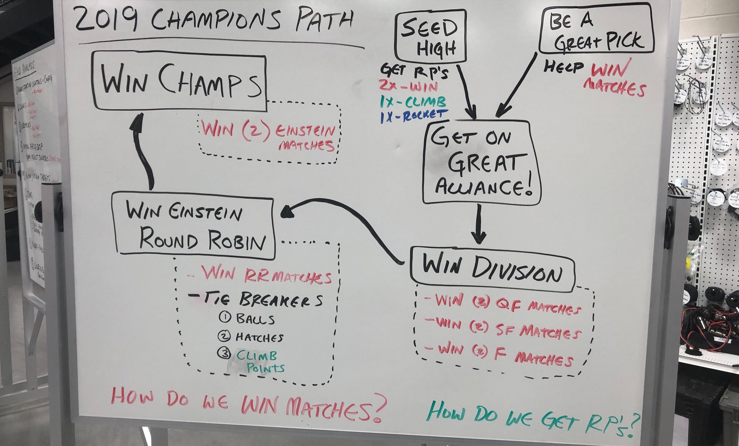 """Step 1: Get picked by Poofs… Step 2: #AllBlackandBlueEverything…Step 3: #VictorySpins."""