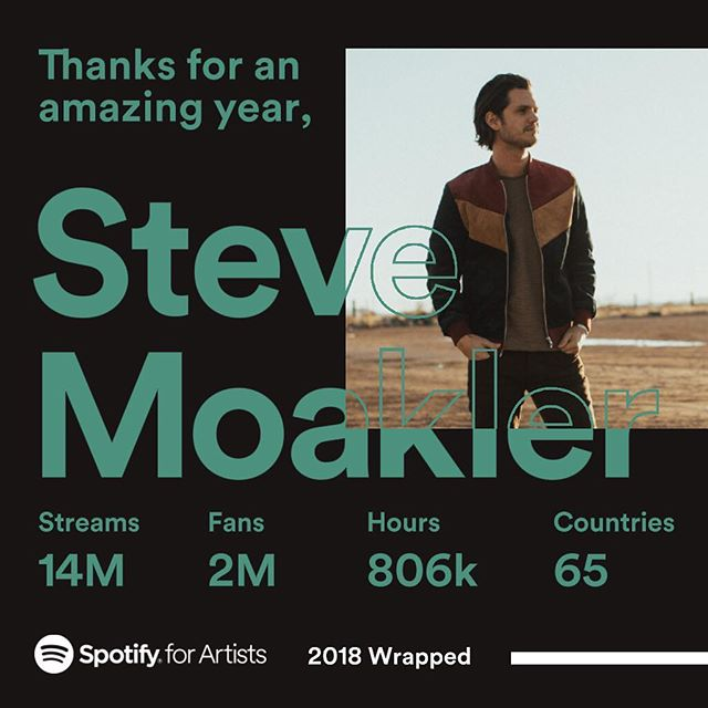 Man, this just blows me away!! Thank you all for letting these songs have a place in your lives. My friends and I have a lot of fun making music, and it means a lot to know that you're listening. @spotify #2018wrapped