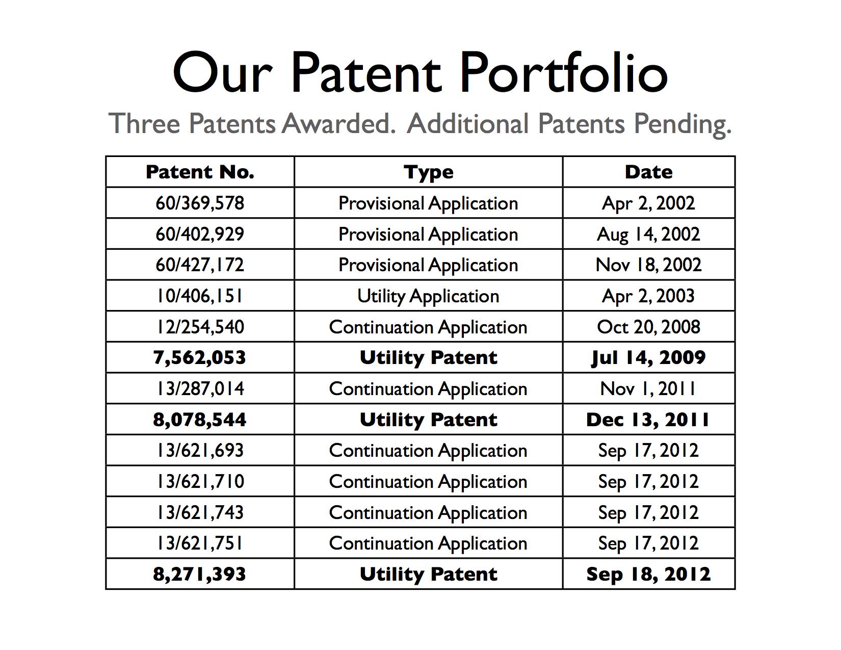 2012-09-18-Oui-Agree-Patent-Portfolio.jpg