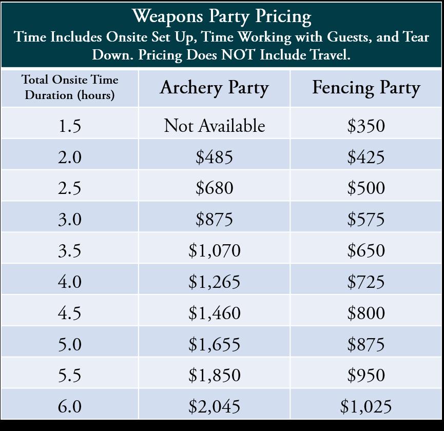 Los Angeles Sword pricing.png