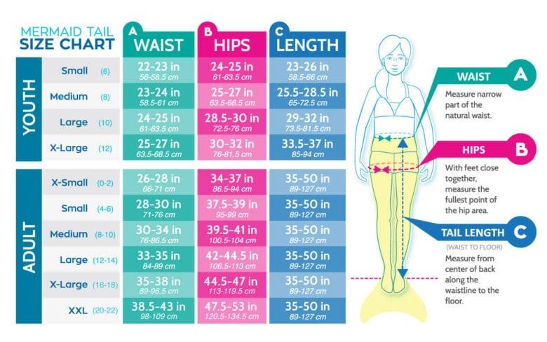 Mermaid Tail Measurement Chart for FinFun.jpg