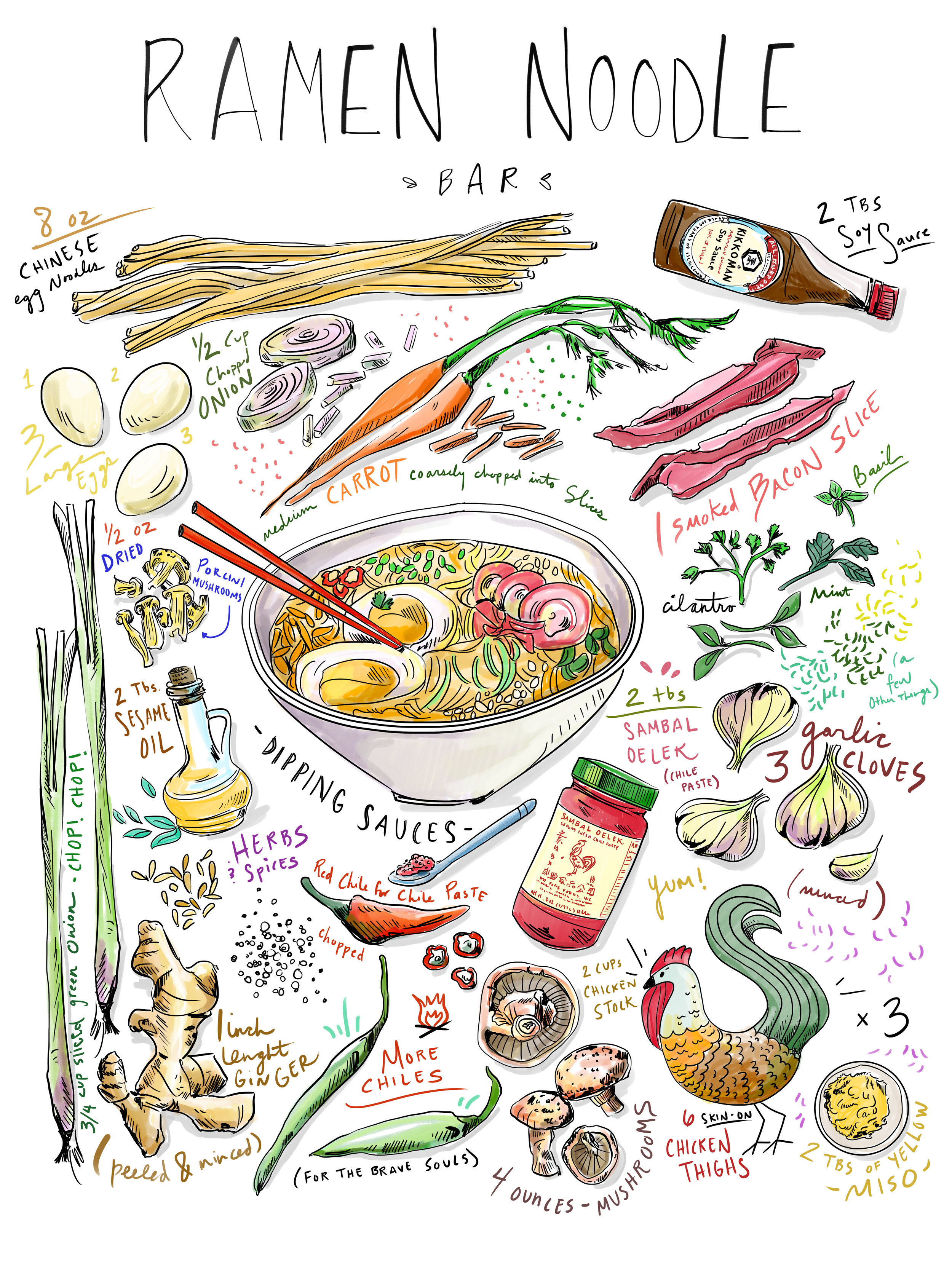 ramen ingredients_amber day.jpg