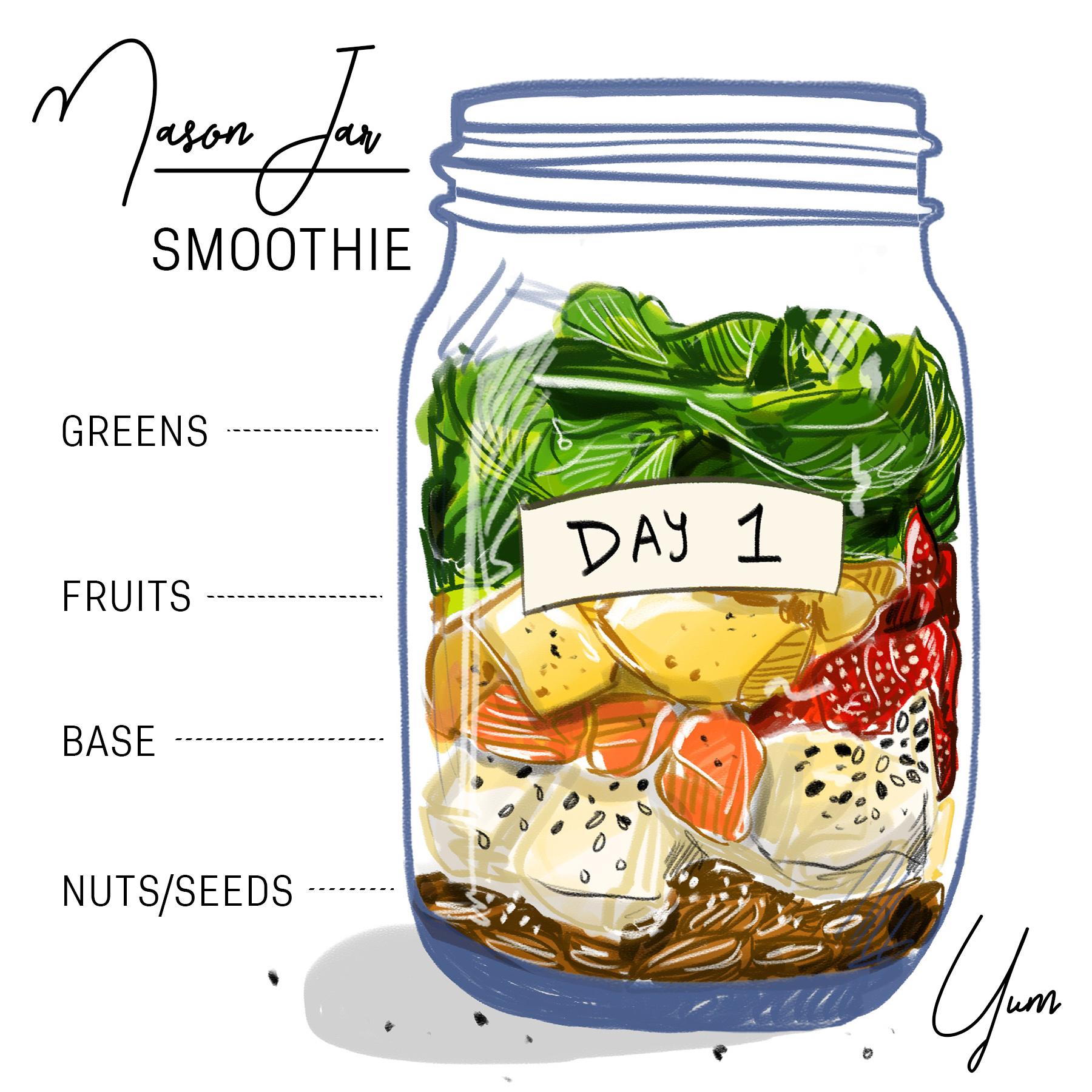 mason jar smoothie_amber day.jpg