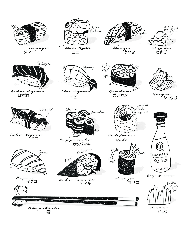 sushi guide.jpg
