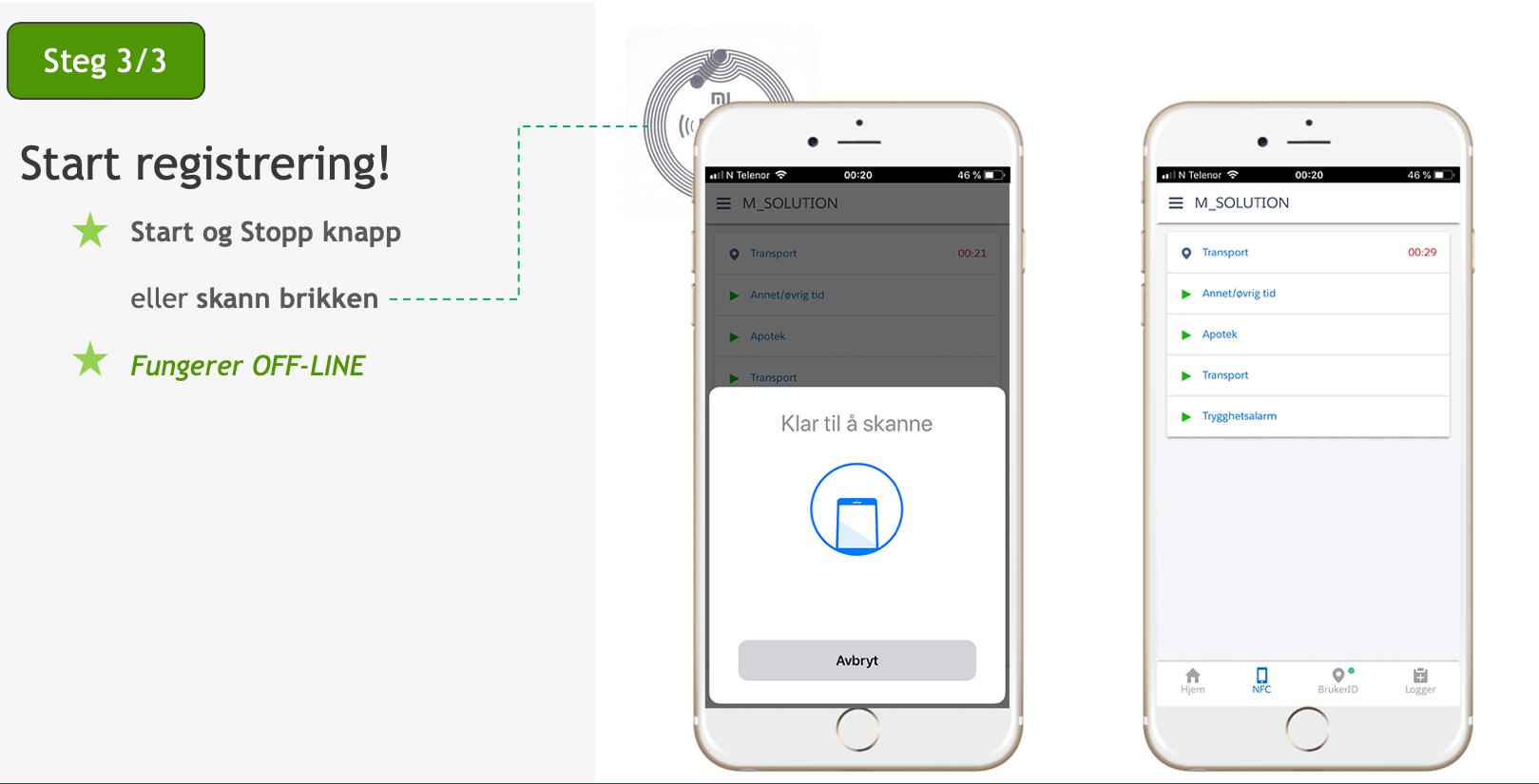 Man starter registrering ved å logge inn i APPen og trykke START & STOPP eller man fester NFC (near field communication) brikker og skanner disse. APPen fungerer også OFF-LINE og vil synkronisere når man får tilgang til nett.