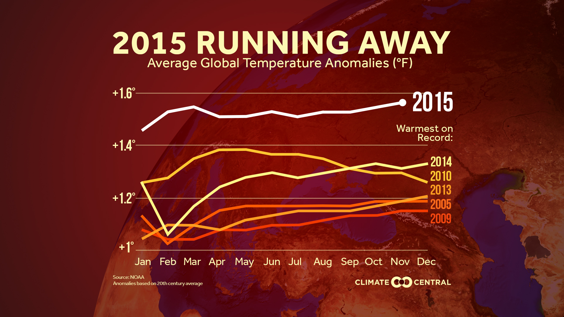 Source: Climate Central
