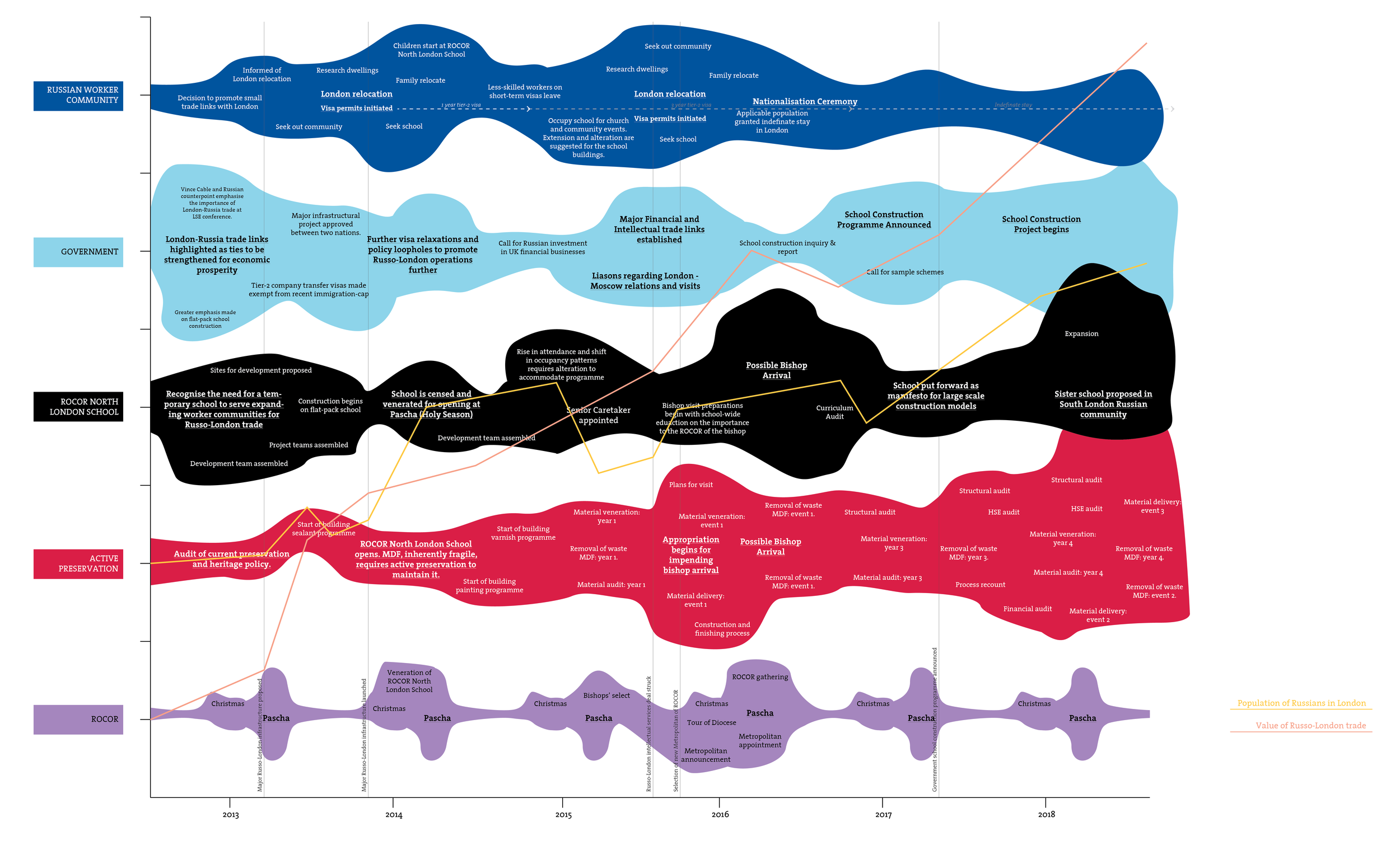 2013_Project Timeline-01.png