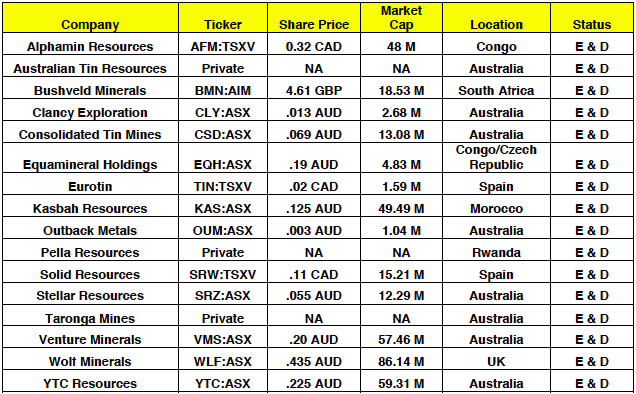 Source: ITRI, Bloomberg, Company Reports; All data as of Feb 18, 2014