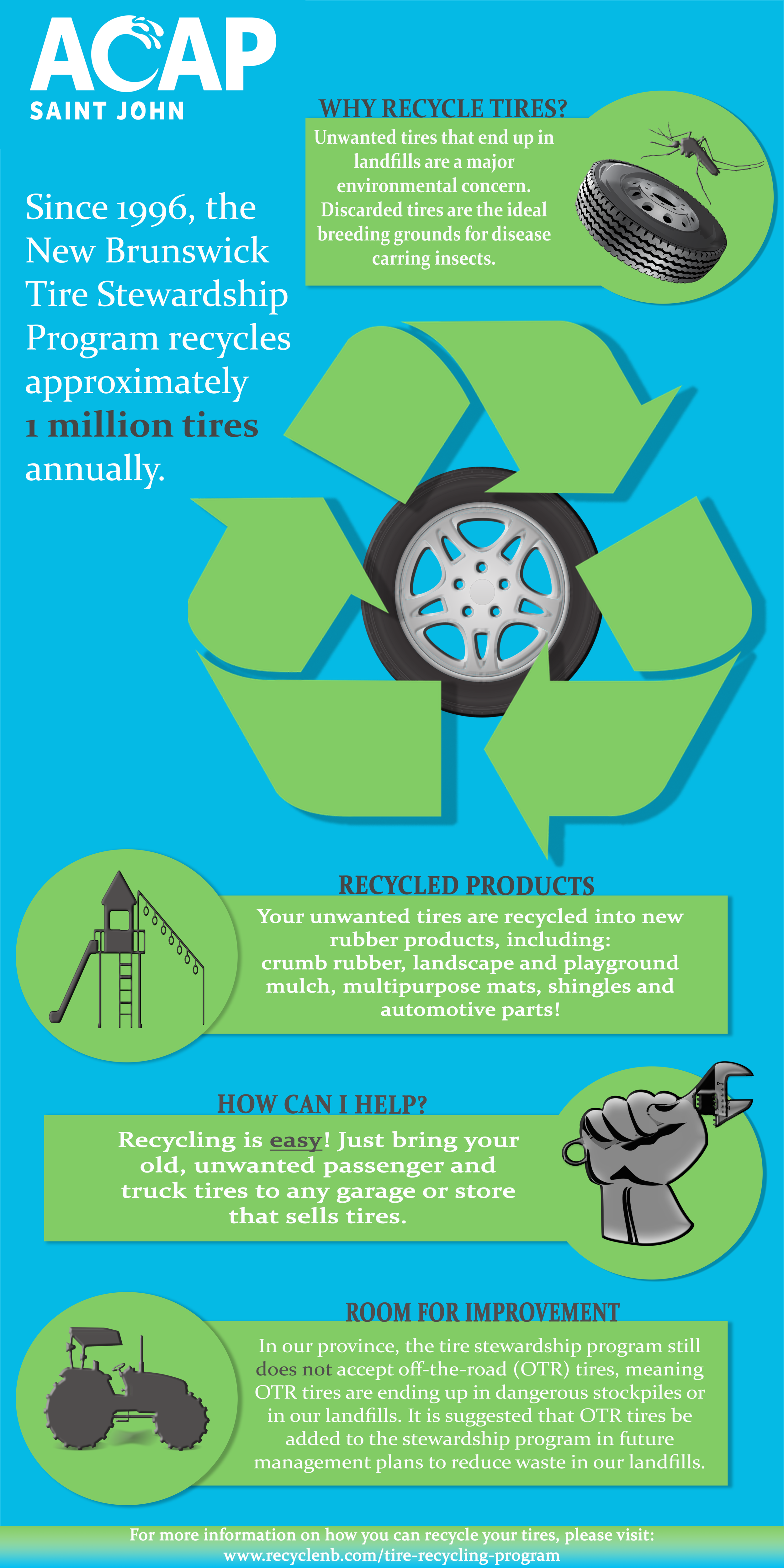 Tire Infographic.png