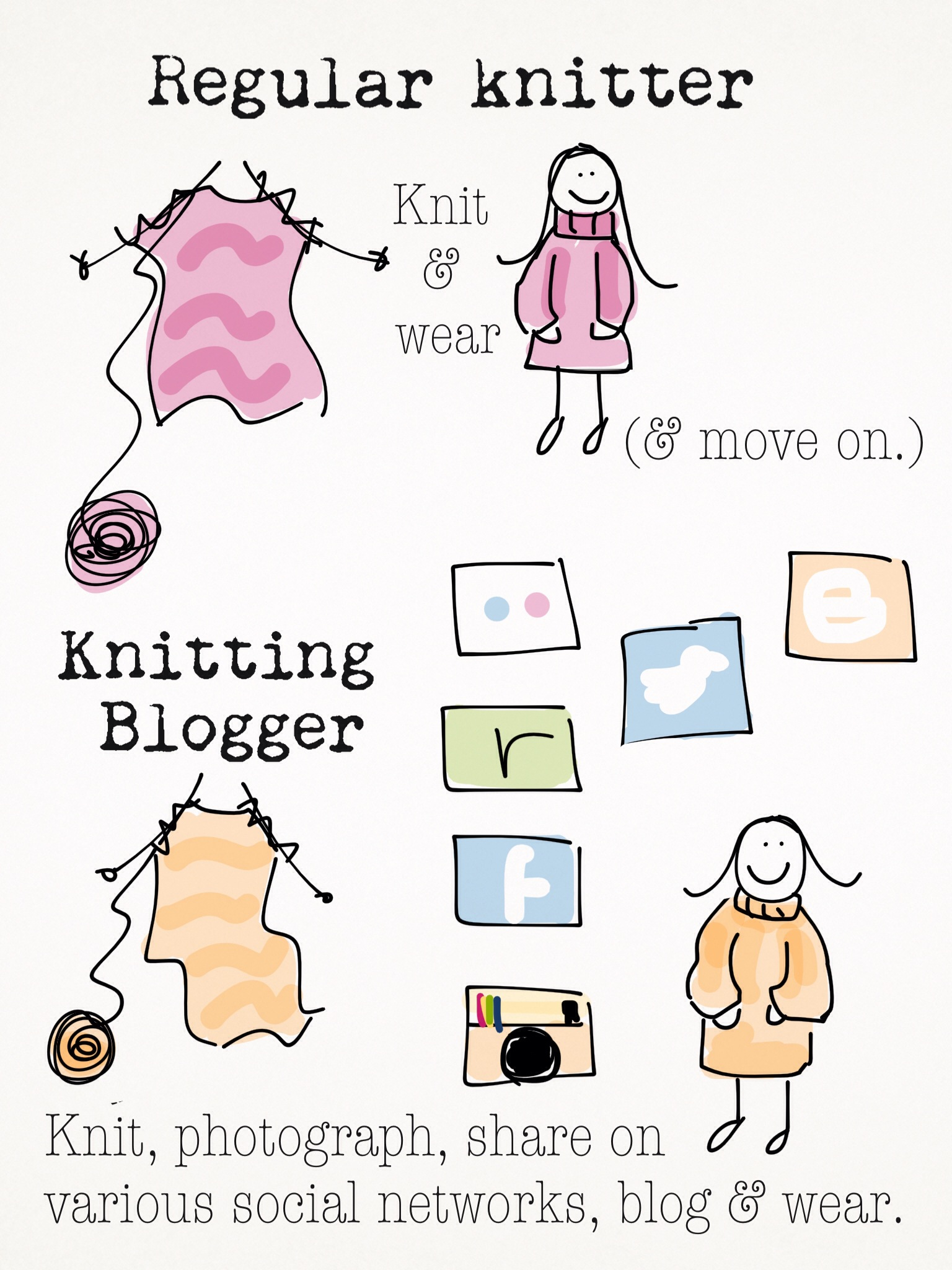 The online community of a knitting blogger