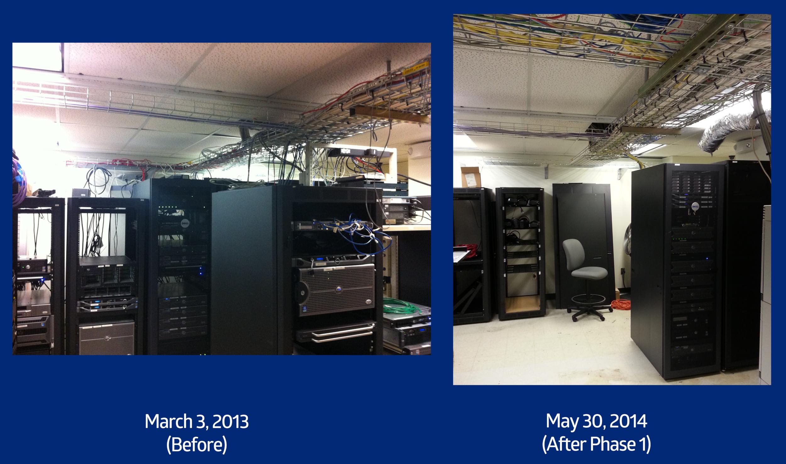 Server Room Cleanup