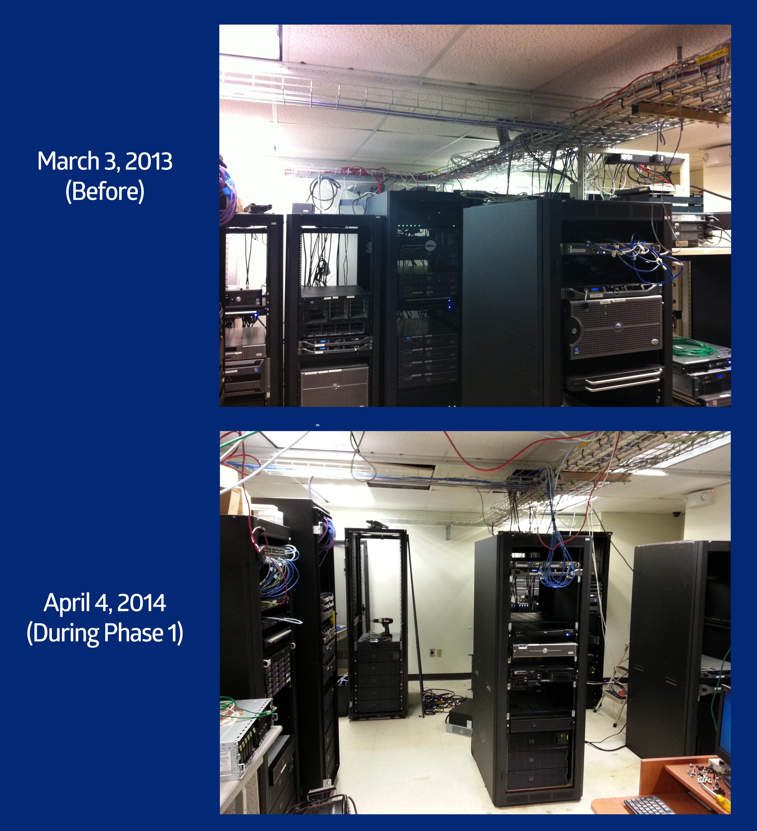 General Photo of Server Room