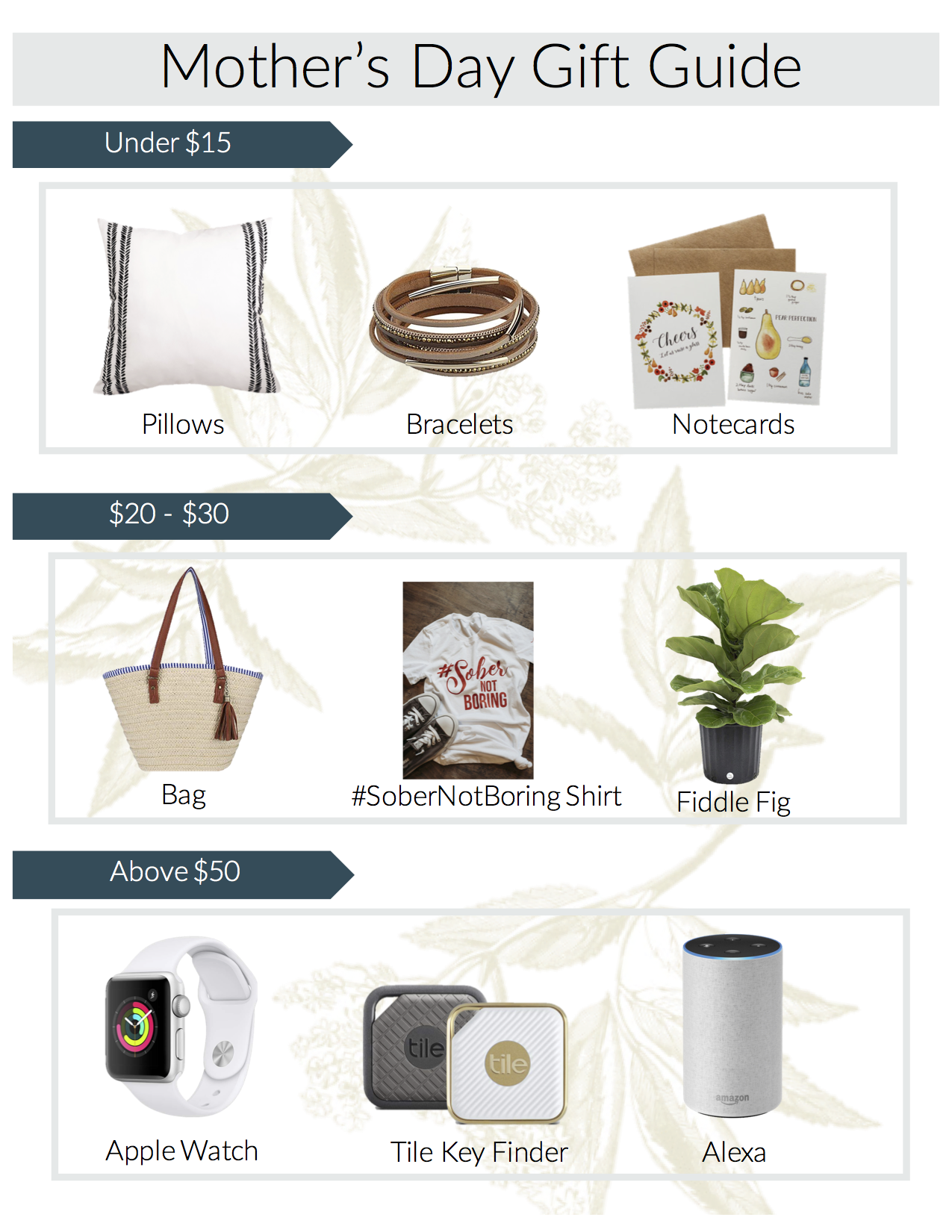 Marnie Rae Mothers Day Gift Guide.png