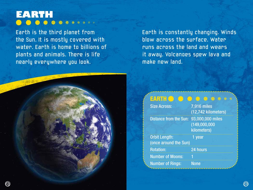 SolarSystemINT-7.jpg