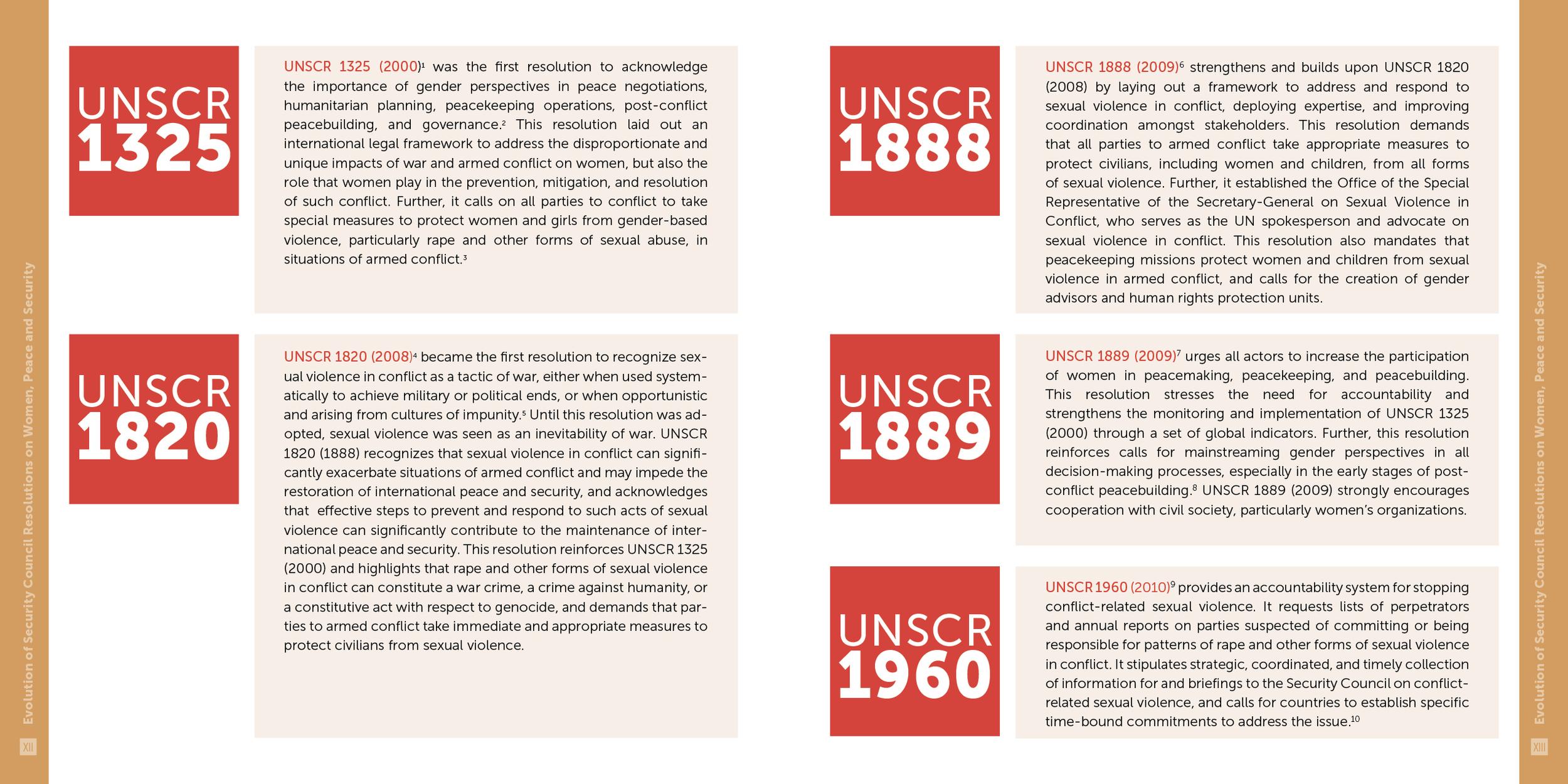 UAE_WPS_Book_layouts_4.jpg