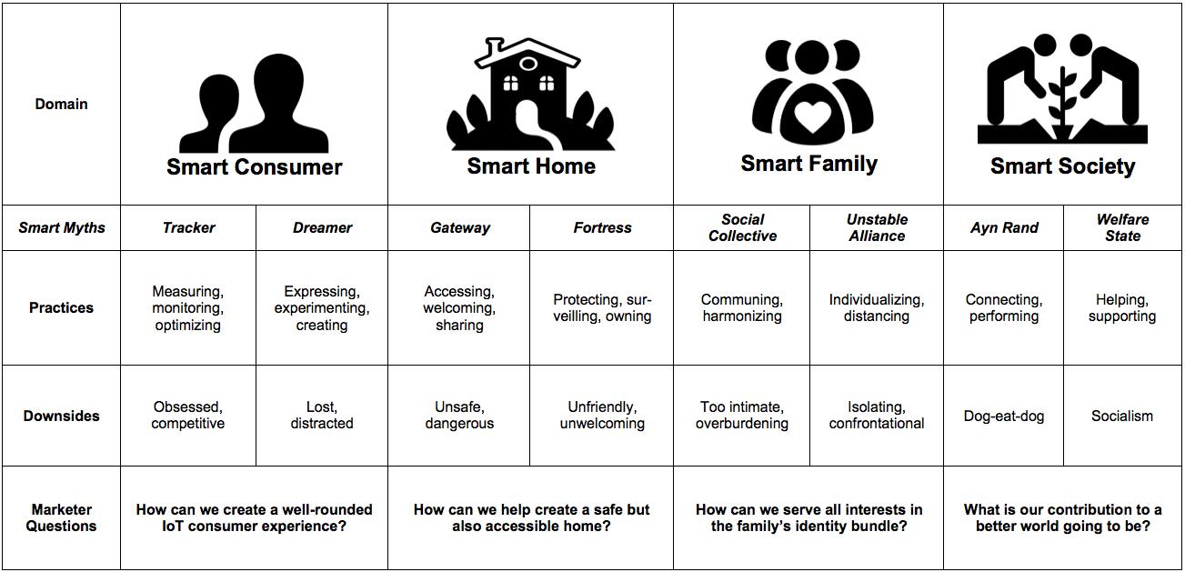 Smart_Consumer_IoT_Giesler.png