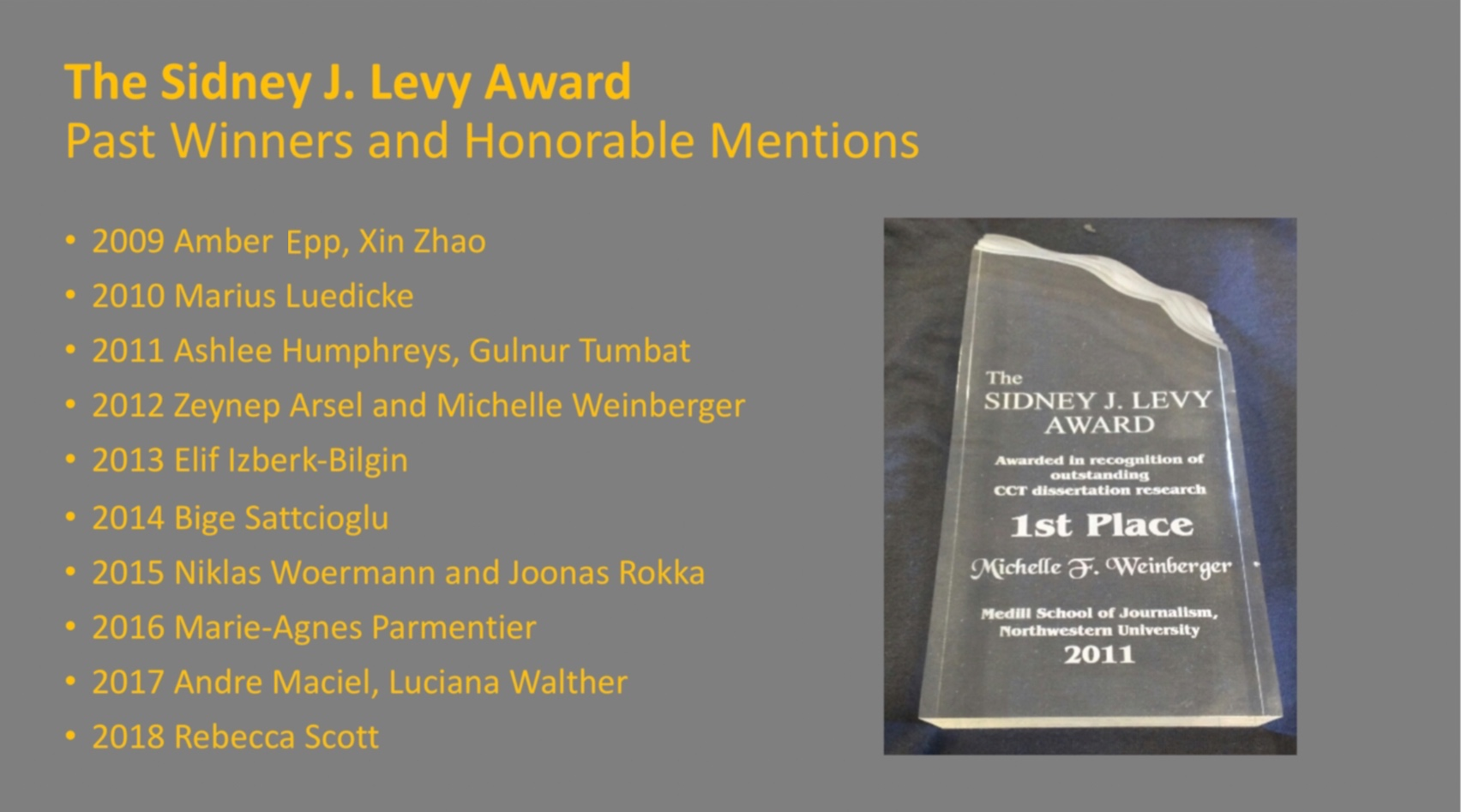 Past Winners and Honorable Mentions of the Sidney J. Levy Award