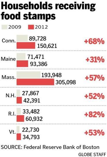 Via The Boston Globe