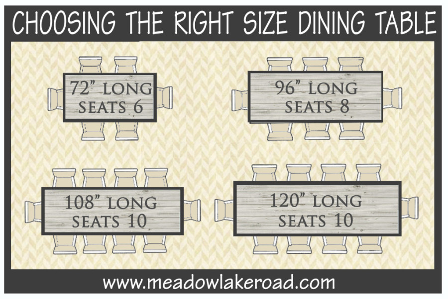 dining-table-sizes-copy-900x602.jpeg