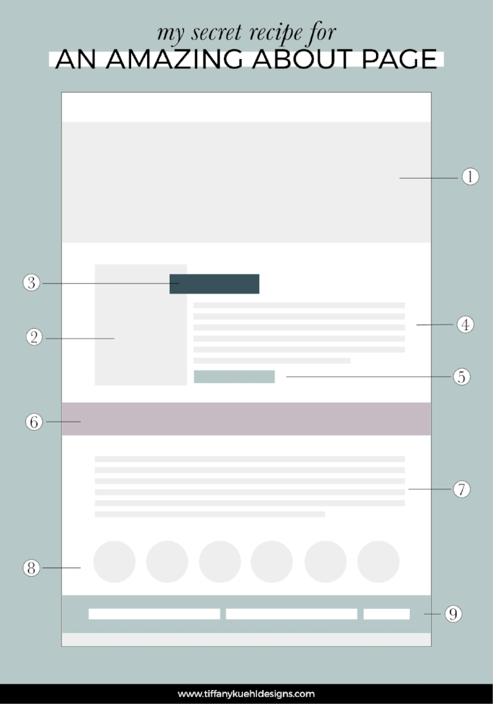 My Secret Recipe For An Amazing About Page | Tiffany Kuehl Designs  Your about me leg can be so intimidating, but I'm here to help you with my secret recipe to an amazing about page!