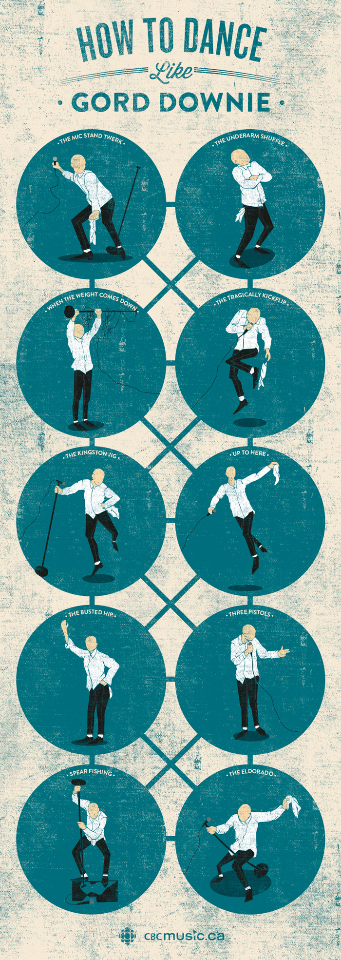 Markus-Wreland-How-to-dance-like-Gord-Downie-Infographic.jpg