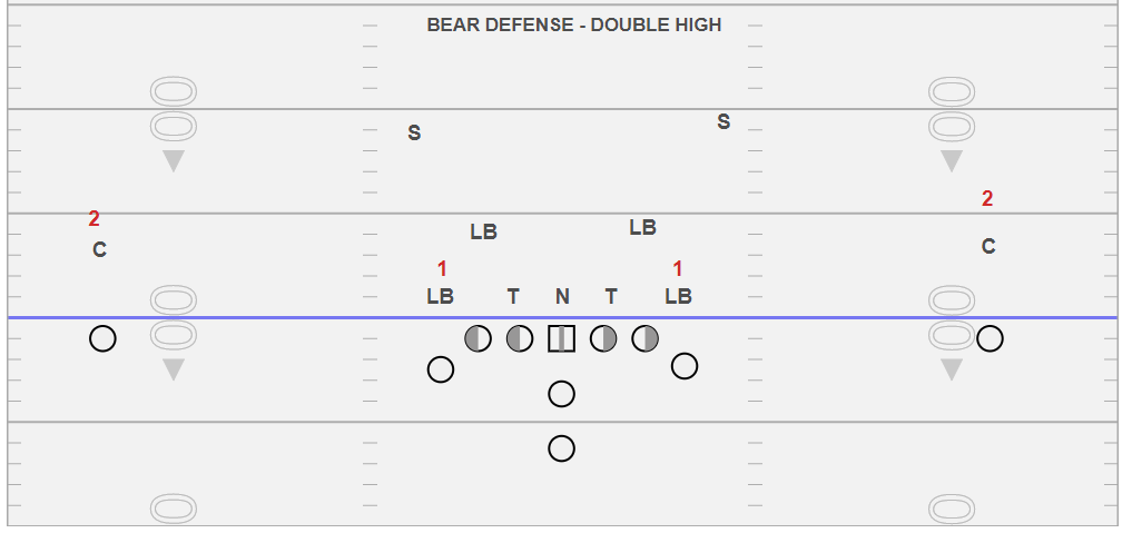 Bear Double High.PNG