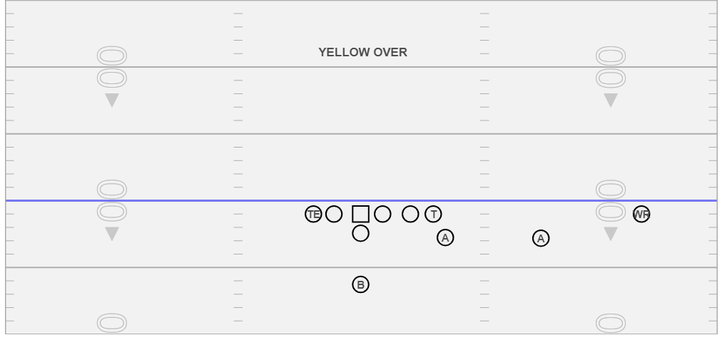 Yellow Over - Again trying manipulate Man coverage teams. We also like to use it vs. Odd fronts.