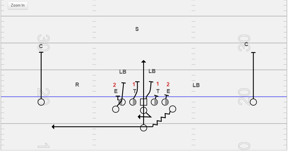 "10/11 No Tag with Slice Technique vs. 4-4 - PST: Always base block #2 in the count, some coaches will use a reach/pin concept and tie that tackle's block with toss/rocket concepts to widen #2. Some coaches will base block with the right shoulder, regardless of how you do it, #2 has to be prevented from getting into B gap.PSG: Veer and clear the A gap defender and make it look like a scoop block. We are trying to use the defensive lineman's key reads against him. work to second level.C: Base block the backside A gap defender, could make an ""Ace"" call which would alert the BSG to help double that A gap defender.BSG: Block the backside B gap defender, if ""Ace call"" from the center then double the A gap defender backside. Adjustment: if there is a shade backside on the center, and no ""Ace Call"", and no B gap defender, the BSG will work through the heels of the shade to a point where he can cut off the backside linebacker.BST: Lead/Hinge or Anchor the backside B to C gap. Will base block the C gap defender with ""Slice"" call. We have furthered the communication on 'Slice"" call to have the BST make a ""Fan"" call to alert the BSG he needs to base block the B gap defender. We will show this in later diagrams.PSA: On the snap of the ball, pause and shift weight to the outside foot, to allow the B gap defender to close on the mesh. Block the playside linebacker through B gap to lead block for the QB in the event the QB pulls the ball from the B back. Make sure to aim your inside shoulder on the outside hip of the playside linebacker so you can block him.B back: Mid-path, aiming point is the crack of the center. you own the midline!QB: Ensure the snap, first step is with opposite foot back on a 45. pivot/rotate over that foot and open you r shoulders perpendicular to the line of scrimmage. Make sure you clear the mid-path cylinder of you head and shoulders, pin your chin on your front shoulder to see #1/HOK and reach the ball back to mesh with the B back. Similar to Inside Veer, if #1 can cancel the B back then disengage violently and get down hill in B gap, otherwise hand to B back and finish your fake.BSA: Pitch path, go late, go fast and sell the pitch phase of the option play. Be aware of tags that change blocking assignments, ""Insert"", ""Blast"" ""Lead"", ""Texas"".BSWR: Cutoff"