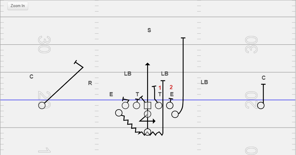 "10/11 Lead - PST: Always base block #2 in the count, some coaches will use a reach/pin concept and tie that tackle's block with toss/rocket concepts to widen #2. Some coaches will base block with the right shoulder, regardless of how you do it, #2 has to be prevented from getting into B gap.PSG: Veer and clear the B gap defender, this is still a gap scheme, so the guard has to be prepared to block any A gap plug/blitz from the playside linebacker. If no A gap threat then work to backside linebacker.C: Base block the backside A gap defender, could make an ""Ace"" call which would alert the BSG to help double that A gap defender.BSG: Block the backside B gap defender, if ""Ace call"" from the center then double the A gap defender backside. Adjustment: if there is a shade backside on the center, and no ""Ace Call"", and no B gap defender, the BSG will work through the heels of the shade to a point where he can cut off the backside linebacker.BST: Lead/Hinge or Anchor the backside B to C gap. Will base block the C gap defender with ""Slice"" call. We have furthered the communication on 'Slice"" call to have the BST make a ""Fan"" call to alert the BSG he needs to base block the B gap defender. We will show this in later diagrams.* PSA: we want the backfield to look like we are running inside veer to the right, so the PSA in a ""lead"" scheme will use the inside veer blocking principles to make the perimeter blocking look like inside veer.B back: Mid-path, aiming point is the crack of the center. you own the midline!QB: Ensure the snap, first step is with opposite foot back on a 45. pivot/rotate over that foot and open you r shoulders perpendicular to the line of scrimmage. Make sure you clear the mid-path cylinder of you head and shoulders, pin your chin on your front shoulder to see #1/HOK and reach the ball back to mesh with the B back. Similar to Inside Veer, if #1 can cancel the B back then disengage violently and get down hill in B gap, otherwise hand to B back and finish your fake.*BSA: We want the backfield to look like we are running inside Veer to the right. On the cadence, you will start your pitch motion and we want to get to a point beyond the B back so you can get downhill in playside B gap. Push off the outside foot and work downhill. Block the playside linebacker through B gap to lead block for the QB in the event the QB pulls the ball from the B back. Make sure to aim your inside shoulder on the outside hip of the playside linebacker so you can block him.Be aware of tags that change blocking assignments, ""Insert"", ""Blast"" ""Lead"", ""Texas"".*BSWR: Cutoff"