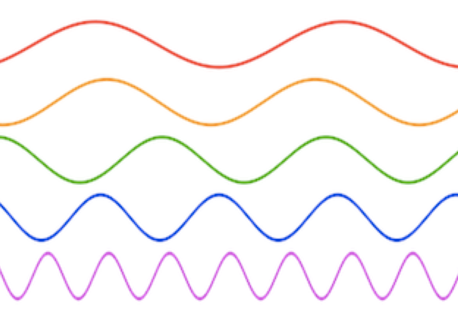 brain-wave-sine-wave.png