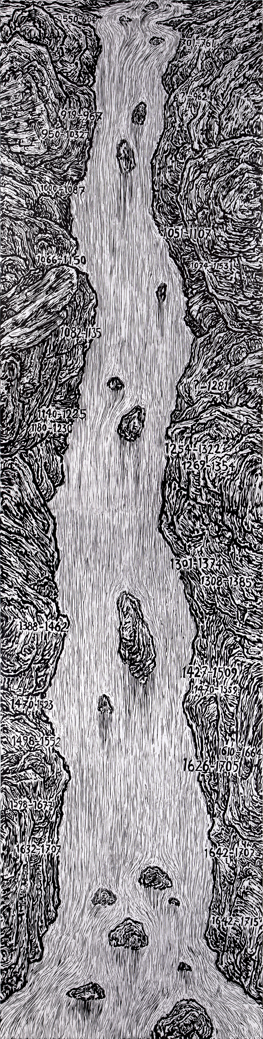 Ni Youyi 倪有鱼, View of History 历史观, 2014, Woodcut on hand-made paper 木刻, 纸本手工拓印, 365 x 90 cm