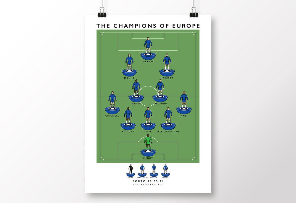 Chelsea-Champions-League-Poster-2021 Subbuteo