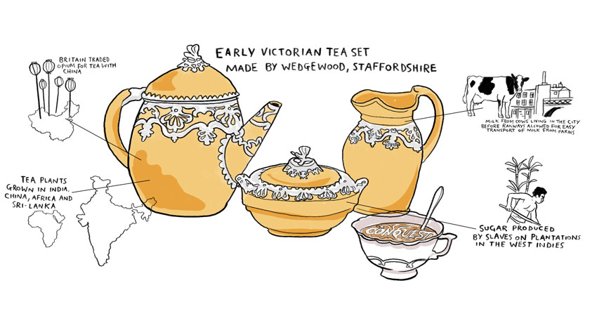 Victorian tea set - infographic by Cognitive Media