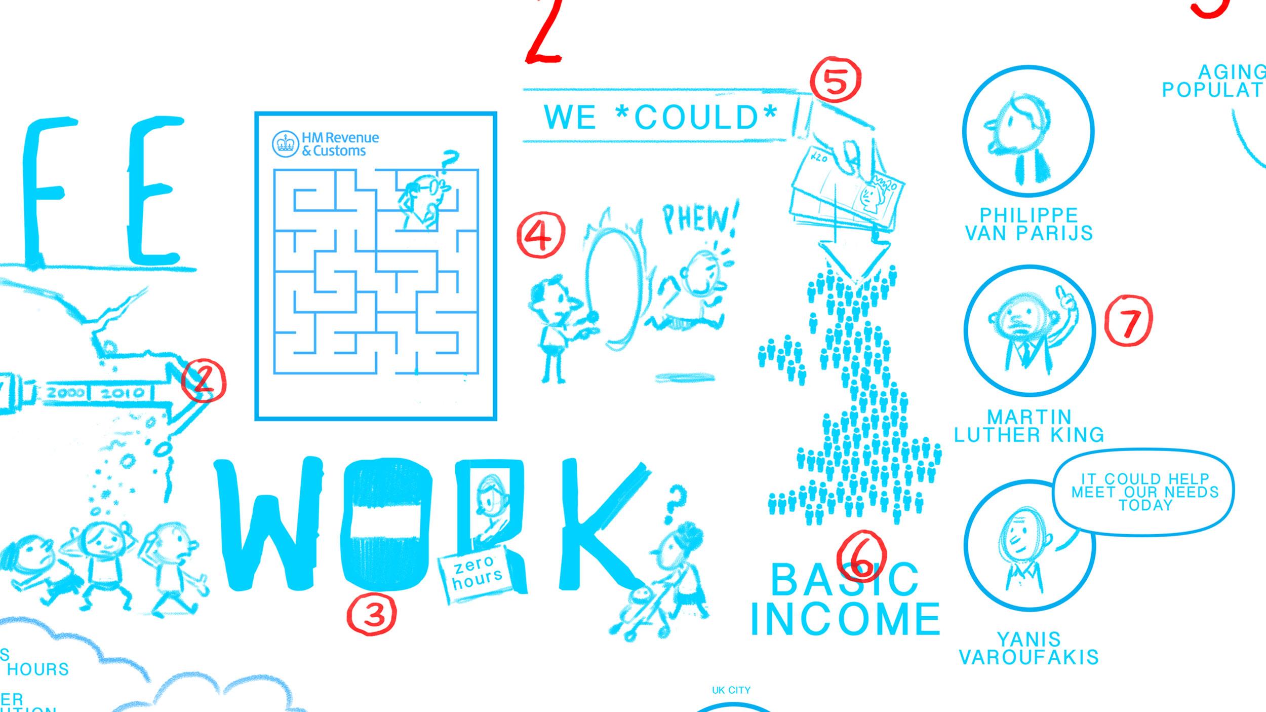 rsa-basic-income-cognitive-01.jpg