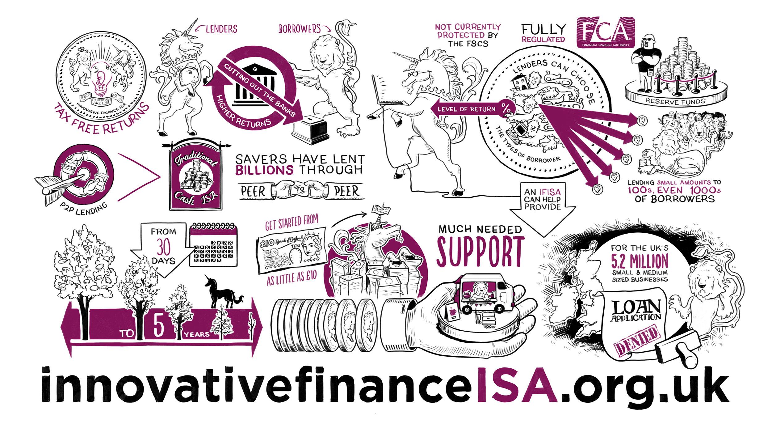 w4-digital-the-new-innovative-finance-isa-cognitive-08.jpg
