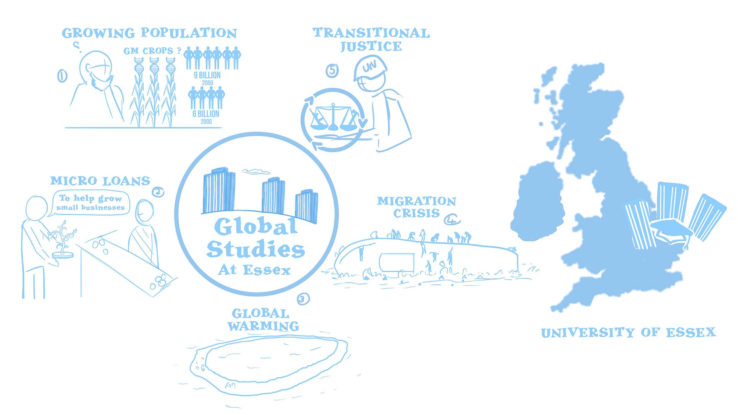university-of-essex-global-studies-cognitive-02.jpg