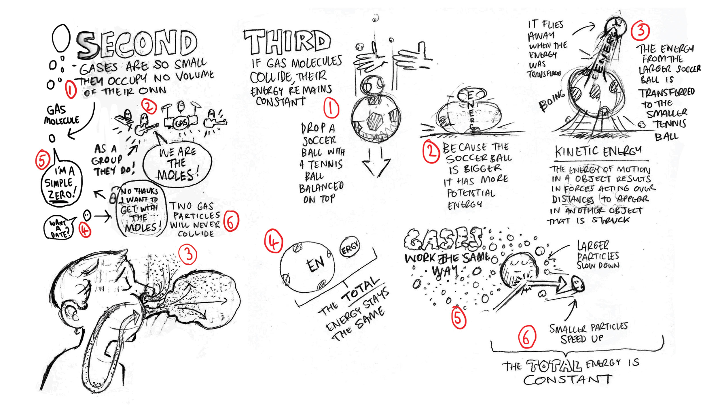 ted-brian-bennett-describing-invisible-properties-gas-cognitive-02.jpg