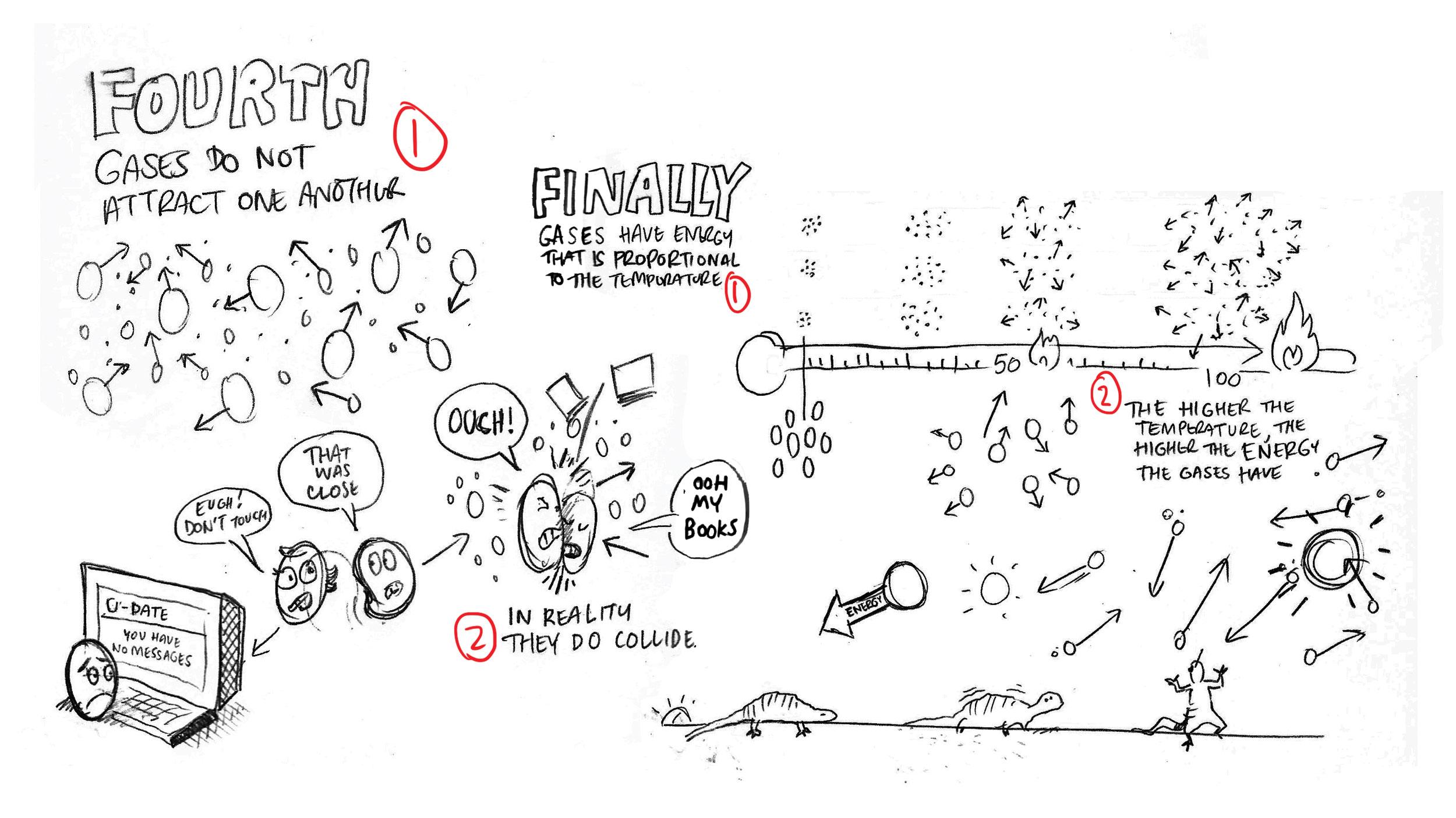 ted-brian-bennett-describing-invisible-properties-gas-cognitive-03.jpg