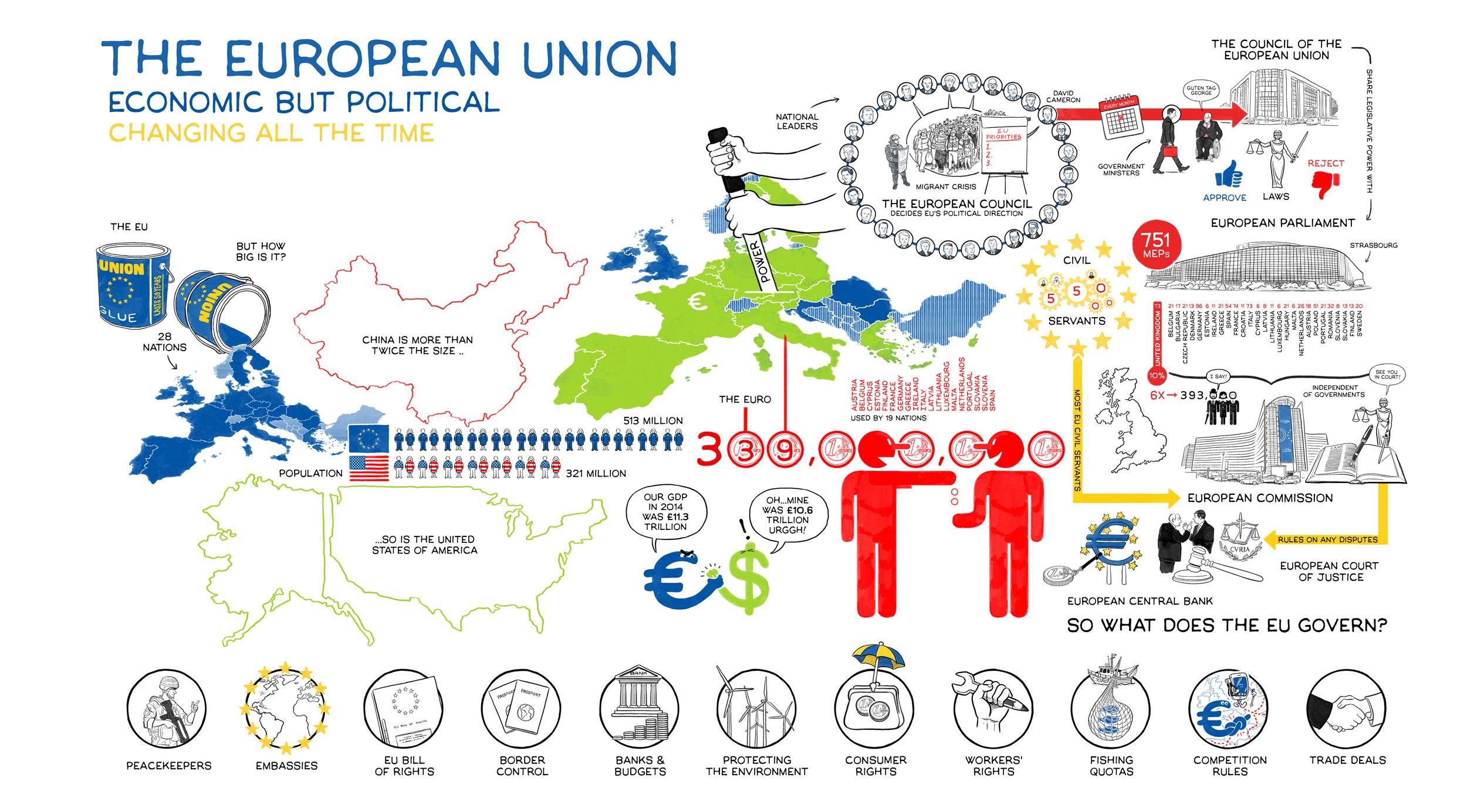 bbc-eu-referendum-cognitive-08.jpg
