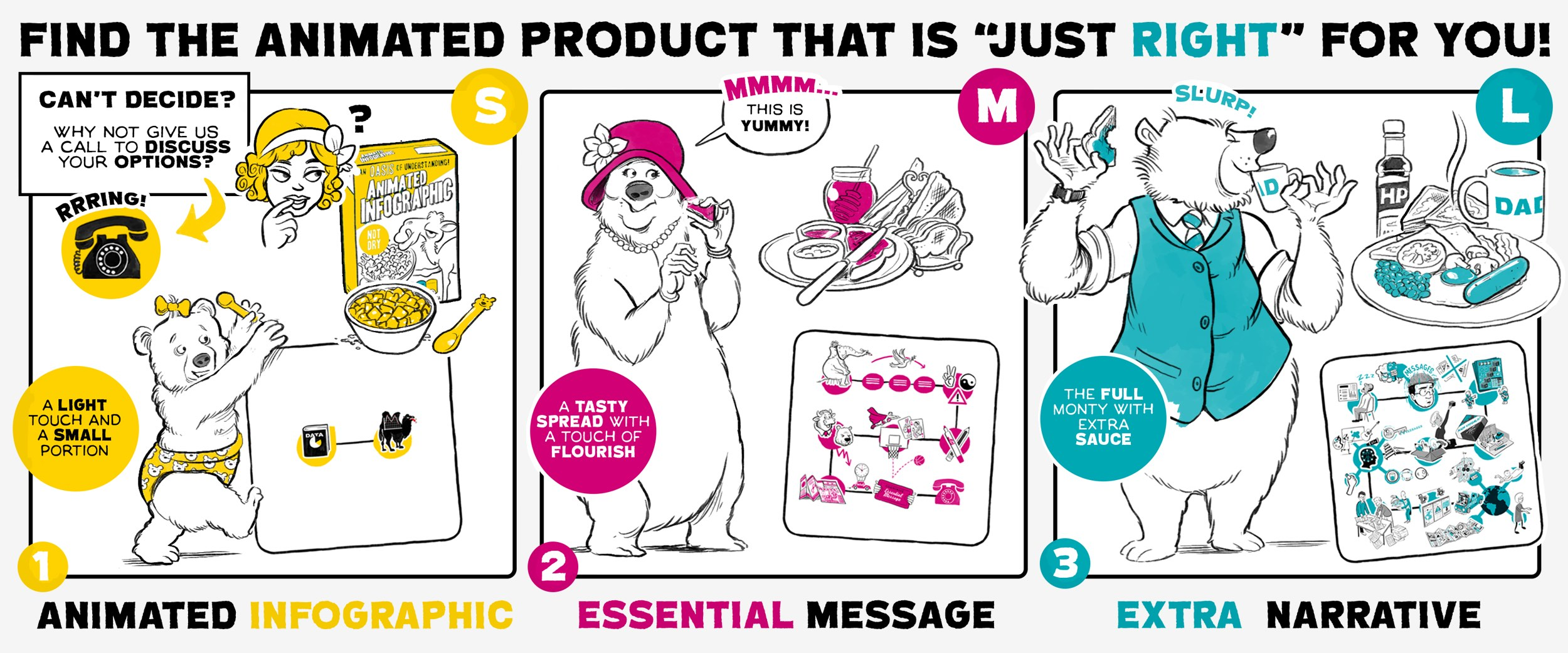 Cognitive Media Animated Products