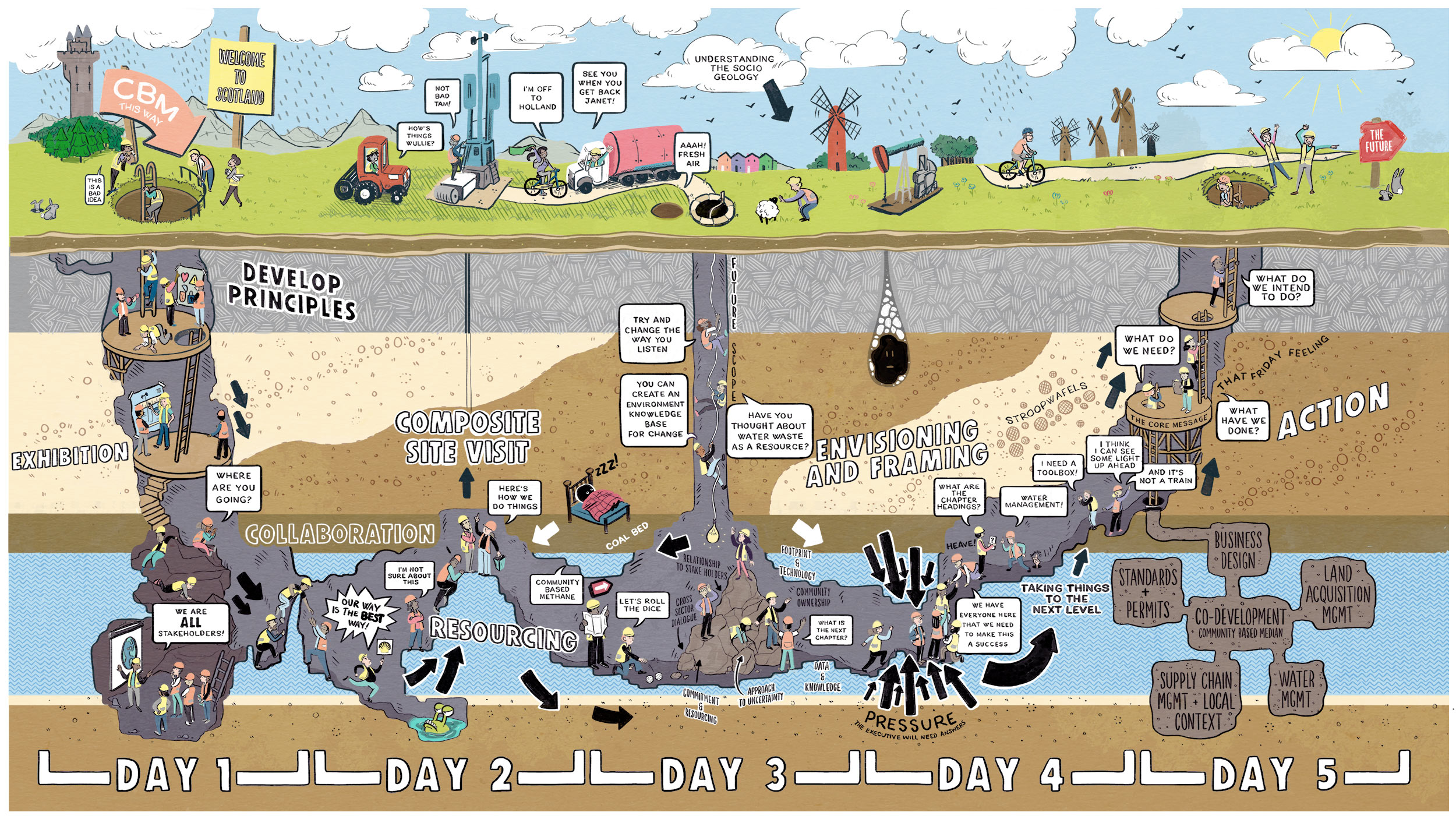oil-industry-cognitive-big-picture.jpg