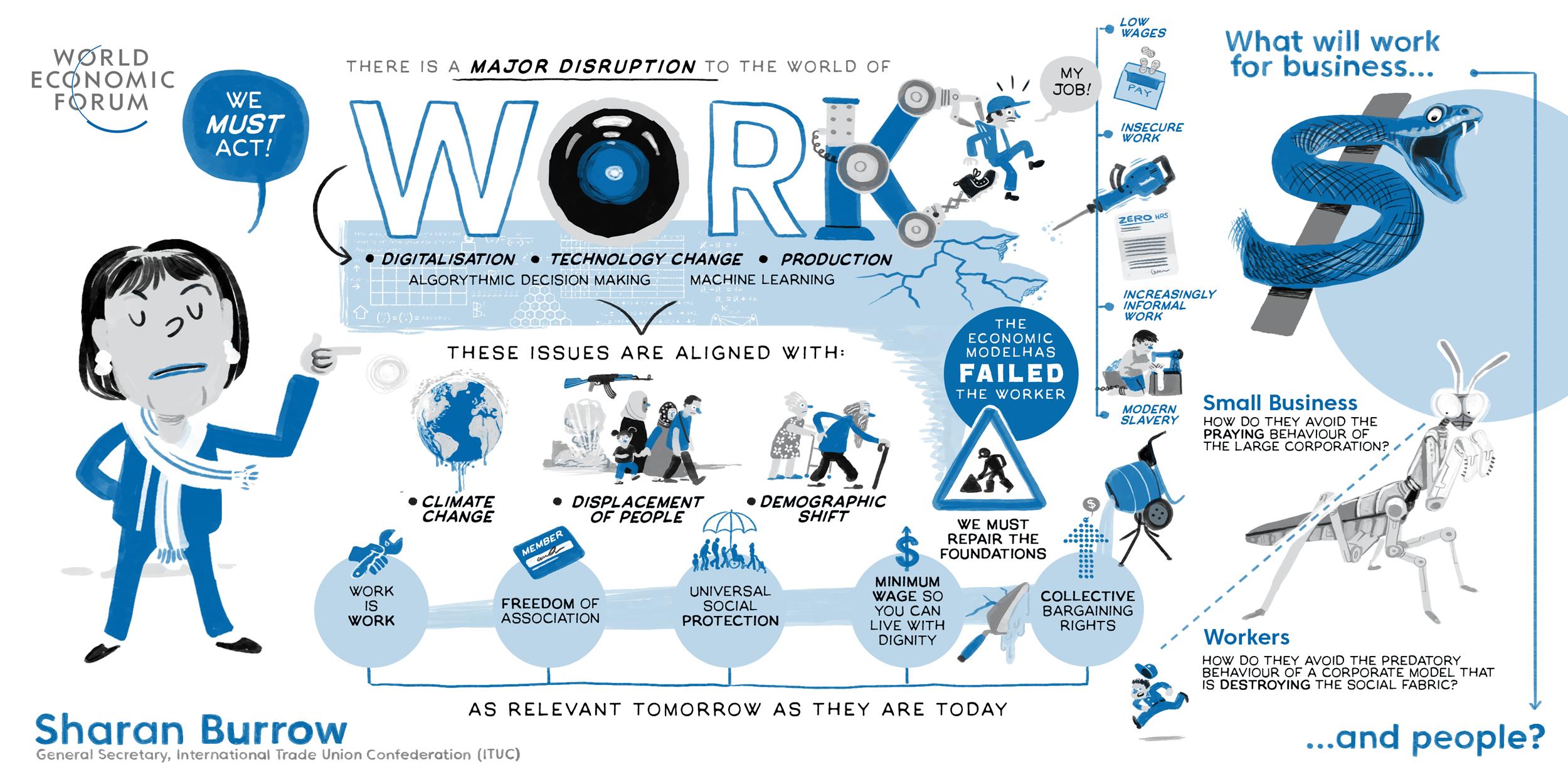 Sharan Burrow - The Future of Work