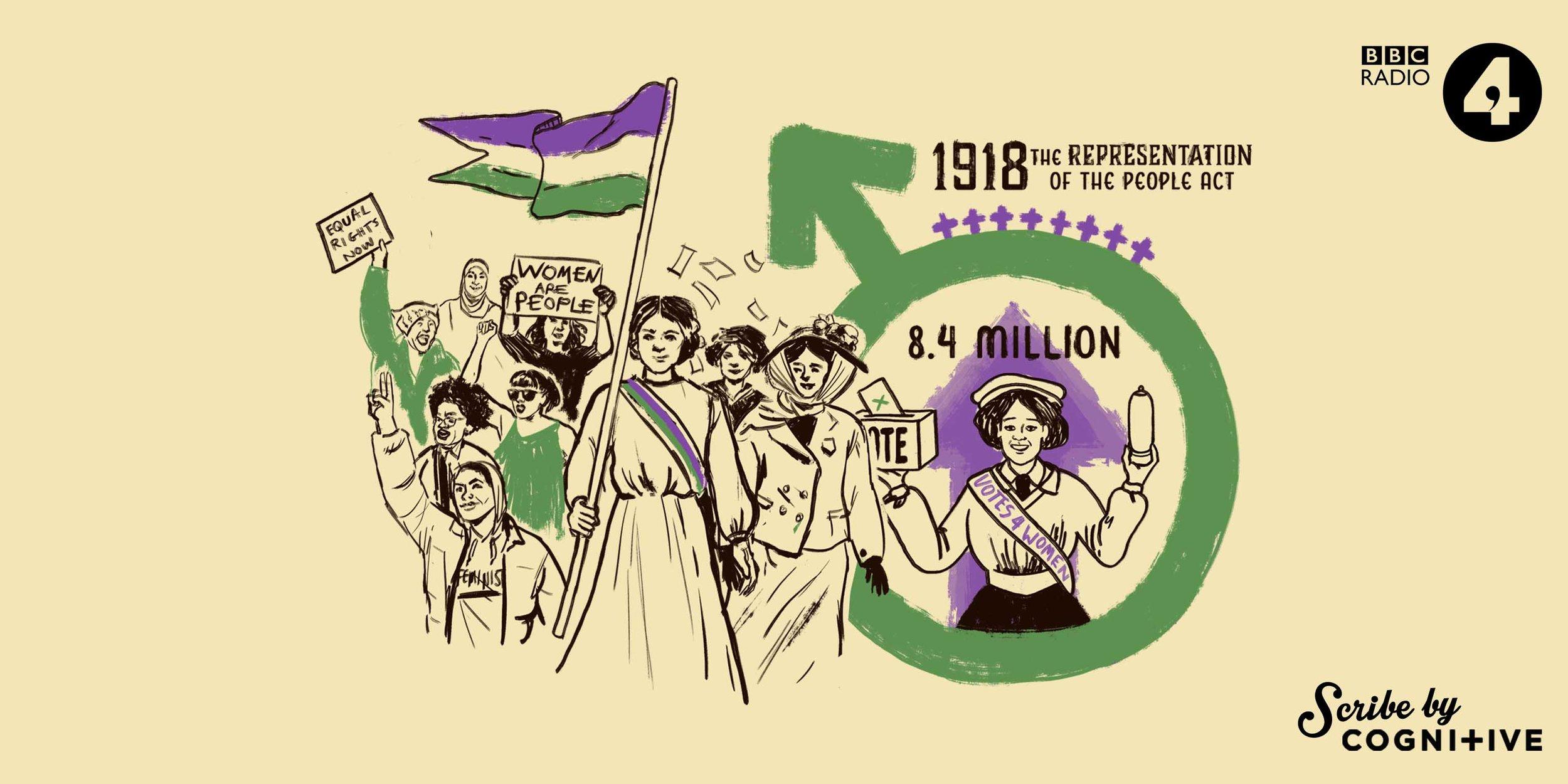 Cognitive_Suffragettes_Animation 06