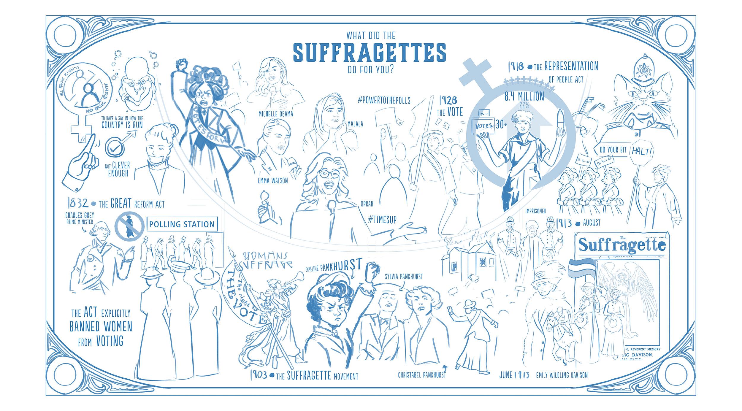 BBC_suffragettes_01.jpg